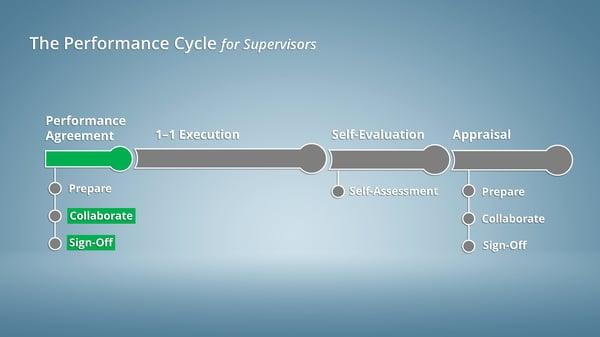 Performance_Supervisors_1